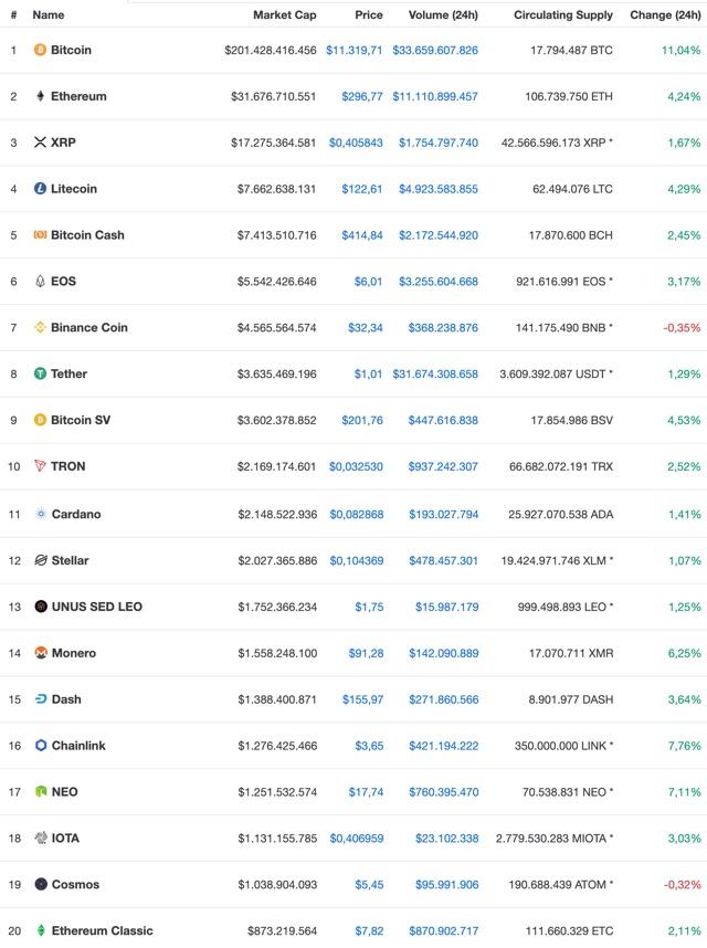 Wempe Bitcoin
